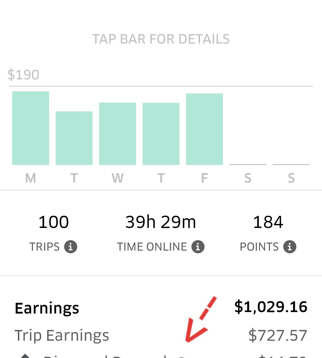 Uber Pro Removed Time & Distance Bonus - Uber Driver Help